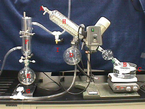 Diaphragm Pumps Used With Rotary Evaporators Department